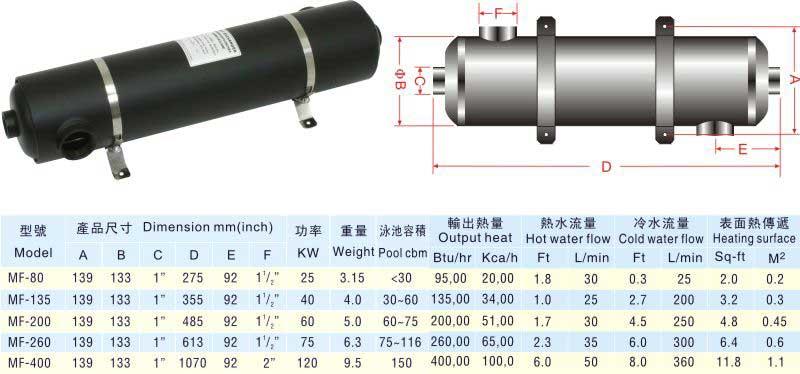 Tubular heat exchangers,boiler heat exchanger,cold boiler heat ...